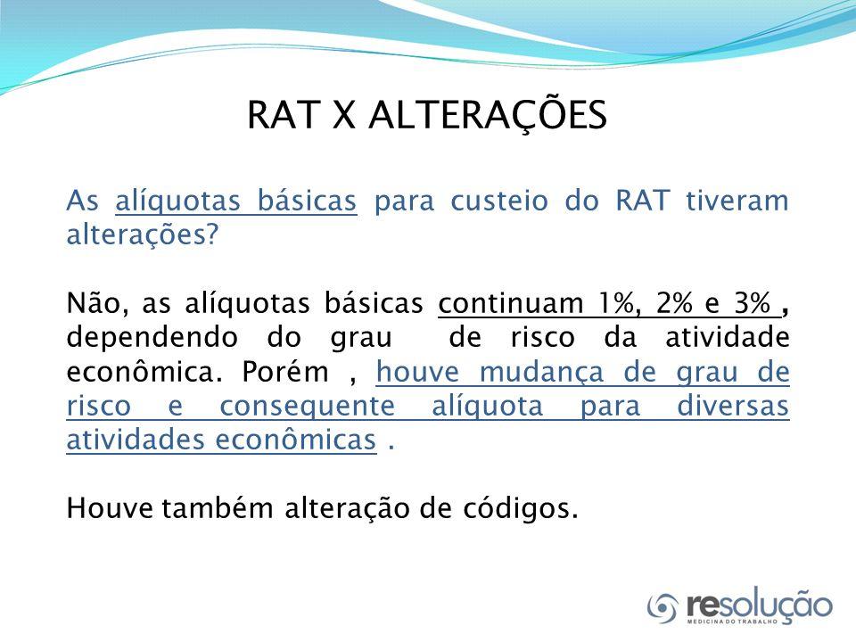 RAT X ALTERAÇÕES As alíquotas básicas para custeio do RAT tiveram alterações.
