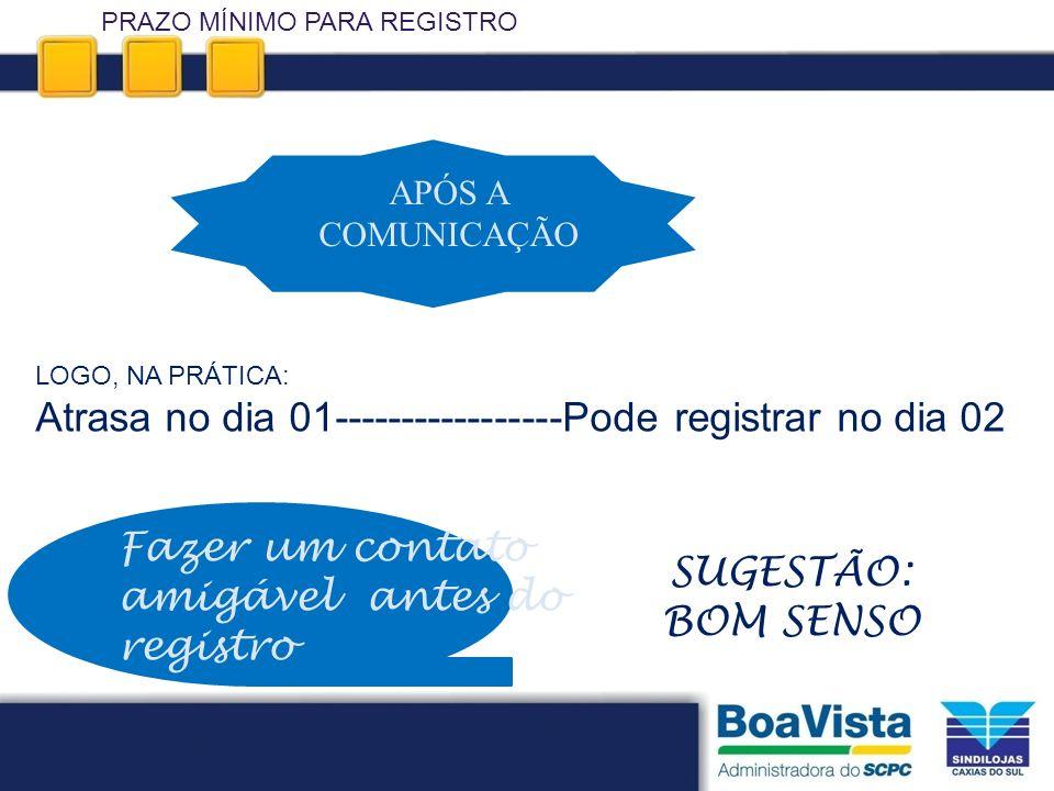 PRAZO MÍNIMO PARA REGISTRO APÓS A COMUNICAÇÃO LOGO, NA PRÁTICA: Atrasa no dia 01-----------------Pode registrar no dia 02 Fazer um contato amigável an
