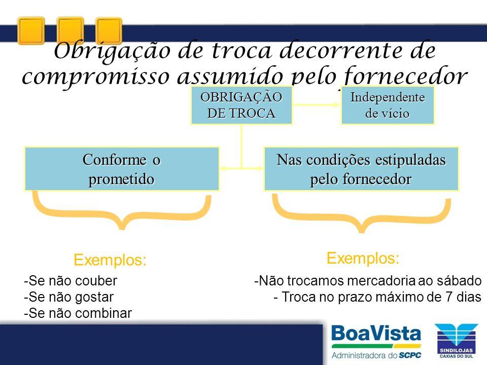 Obrigação de troca decorrente de compromisso assumido pelo fornecedor OBRIGAÇÃO DE TROCA Independente de vício Nas condições estipuladas pelo forneced