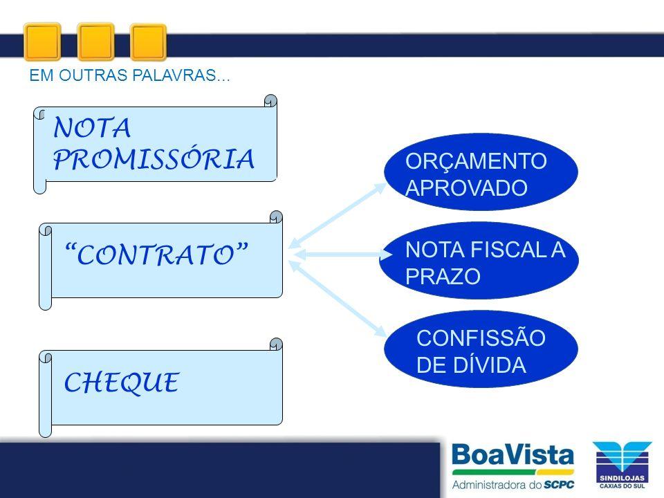 Nome Endereço CNPJ (Telefone) Nome completo Data de nascimento CPF Endereço (Alteração de Endereço) CREDOR DEVEDOR CONTRATOS
