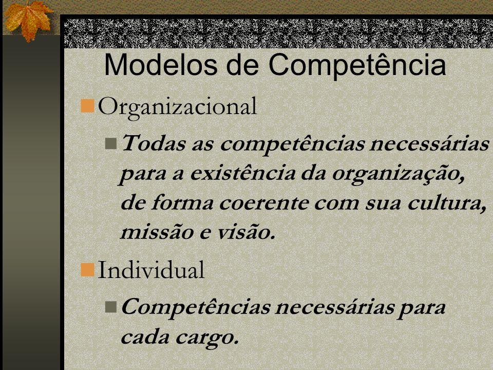 Modelos de Competência Organizacional Todas as competências necessárias para a existência da organização, de forma coerente com sua cultura, missão e visão.
