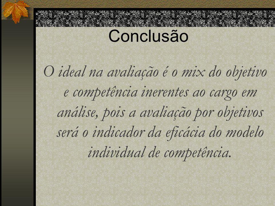Conclusão O ideal na avaliação é o mix do objetivo e competência inerentes ao cargo em análise, pois a avaliação por objetivos será o indicador da eficácia do modelo individual de competência.