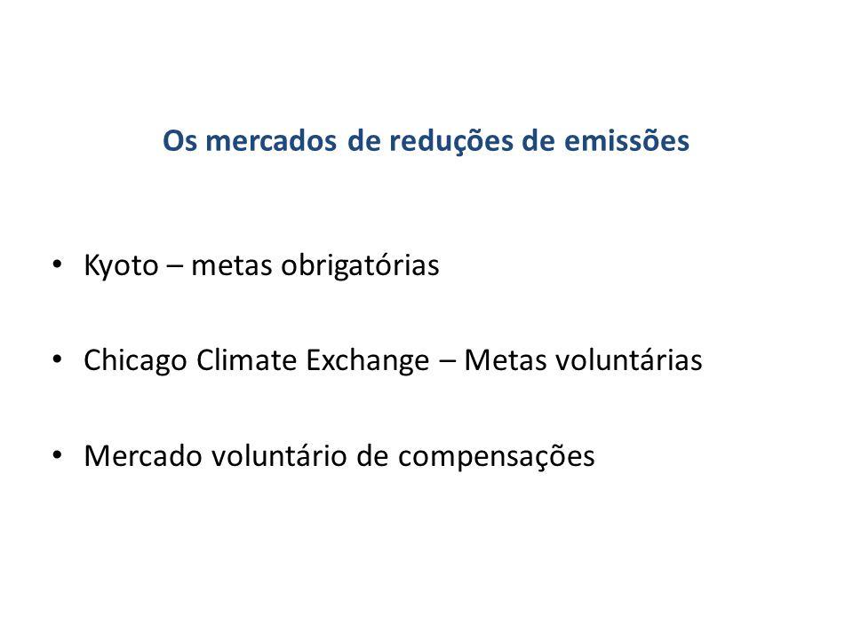 Kyoto – metas obrigatórias Chicago Climate Exchange – Metas voluntárias Mercado voluntário de compensações Os mercados de reduções de emissões