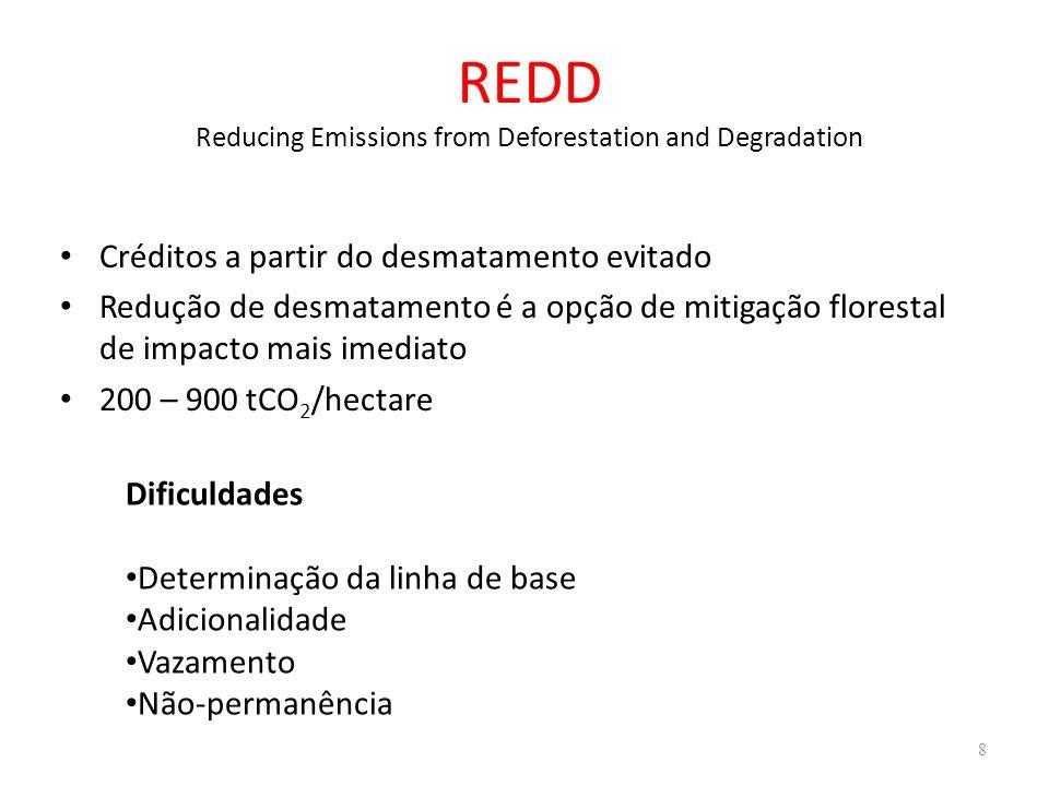 REDD Reducing Emissions from Deforestation and Degradation Créditos a partir do desmatamento evitado Redução de desmatamento é a opção de mitigação fl