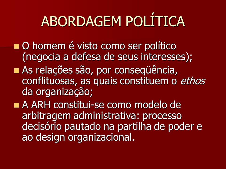 ABORDAGEM POLÍTICA O homem é visto como ser político (negocia a defesa de seus interesses); O homem é visto como ser político (negocia a defesa de seu