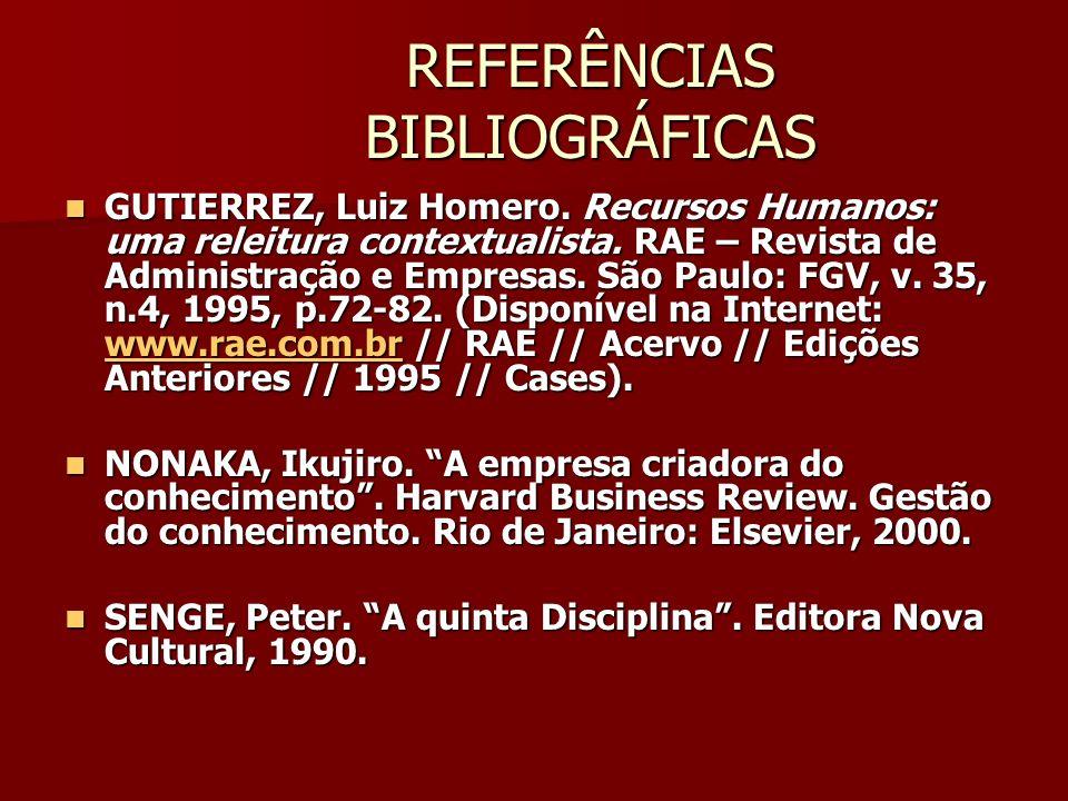 REFERÊNCIAS BIBLIOGRÁFICAS GUTIERREZ, Luiz Homero. Recursos Humanos: uma releitura contextualista. RAE – Revista de Administração e Empresas. São Paul