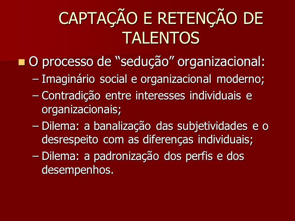CAPTAÇÃO E RETENÇÃO DE TALENTOS O processo de sedução organizacional: O processo de sedução organizacional: –Imaginário social e organizacional modern
