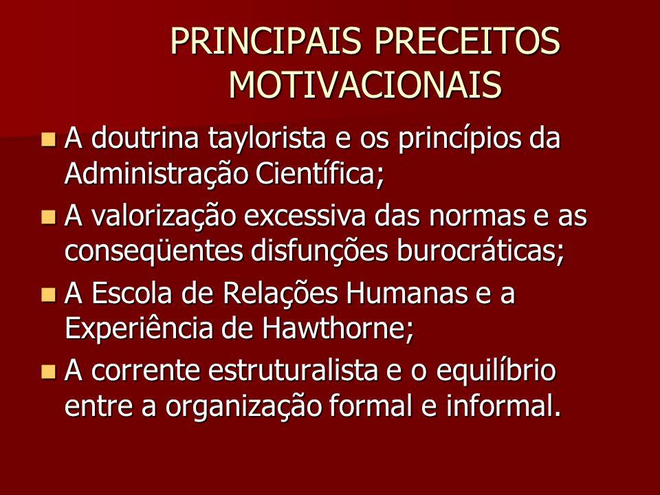 PRINCIPAIS PRECEITOS MOTIVACIONAIS A equação do comportamentalismo: estímulo => resposta => condicionamento.