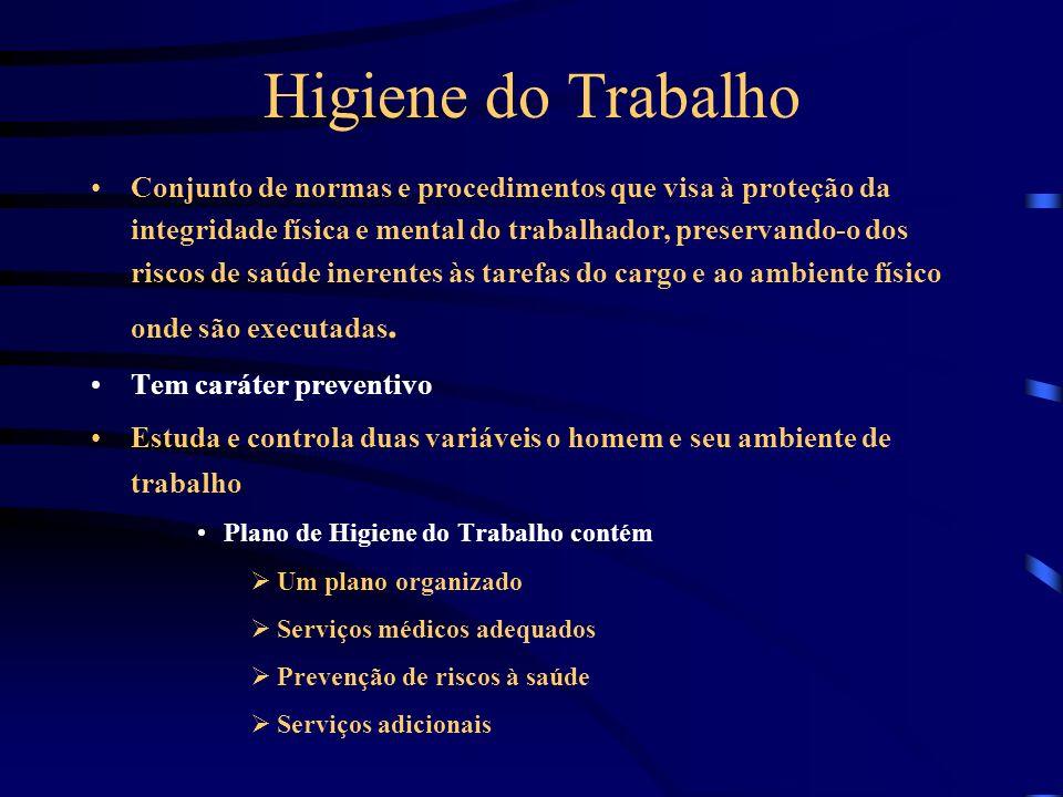 Higiene e Segurança do Trabalho O subsistema de manutenção de RH exige condições de trabalho que garantam condições de saúde e de bem estar, ou seja,