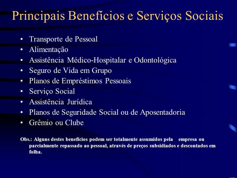 Planos de Benefícios Sociais São facilidades, conveniências, vantagens e serviços que as organizações oferecem aos seus empregados no sentido de poupa