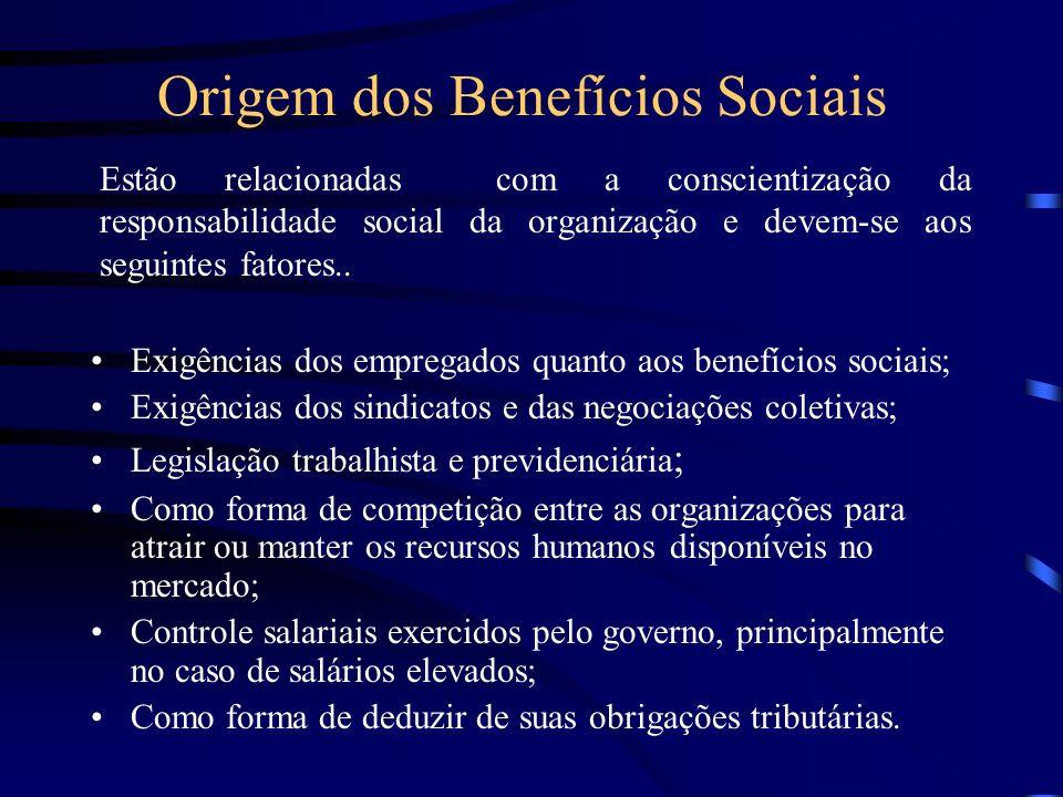 Principais Benefícios e Serviços Sociais Transporte de Pessoal Alimentação Assistência Médico-Hospitalar e Odontológica Seguro de Vida em Grupo Planos