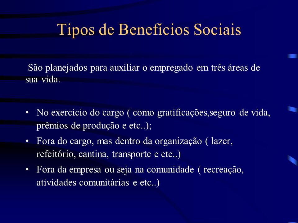 Origem dos Benefícios Sociais Exigências dos empregados quanto aos benefícios sociais; Exigências dos sindicatos e das negociações coletivas; Legislaç