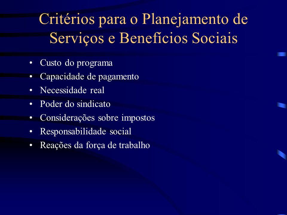 Necessidades Humanas Um plano de benefícios deve atender as seguintes necessidades humanas: de Segurança Fisiológicas de Proteção de Participação de R