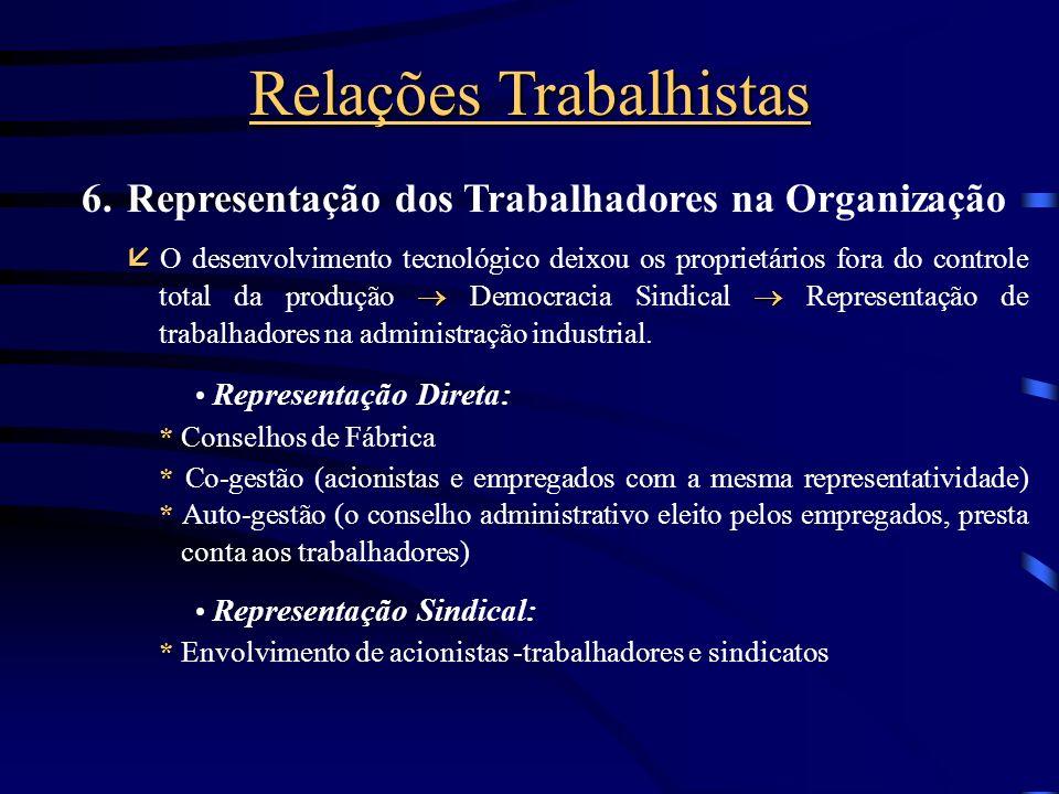 Relações Trabalhistas 5.Formas Ilícitas de Pressão Sindical Greves que não se apoiam em deliberações da categoria e/ou não foram precedidas de negocia