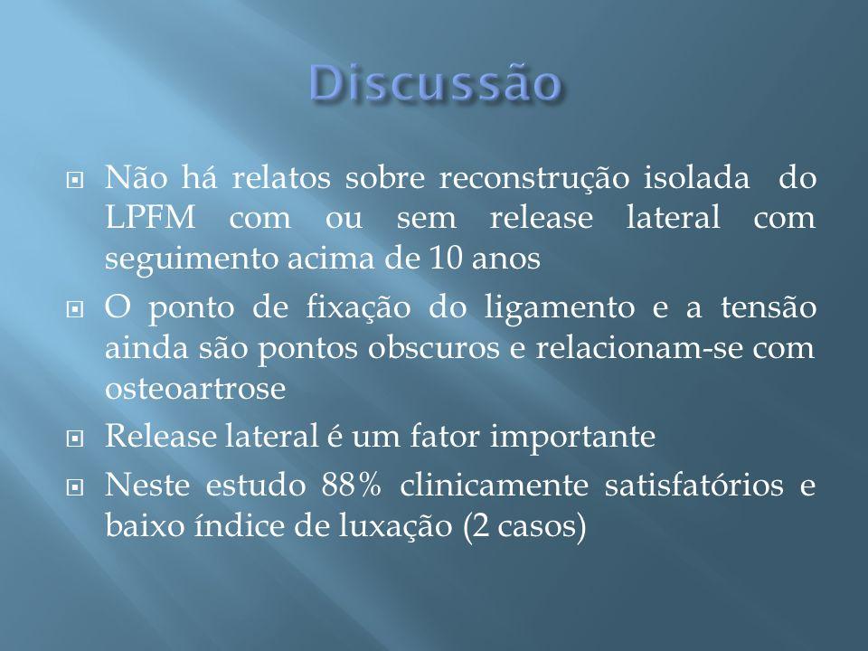 Não há relatos sobre reconstrução isolada do LPFM com ou sem release lateral com seguimento acima de 10 anos O ponto de fixação do ligamento e a tensã