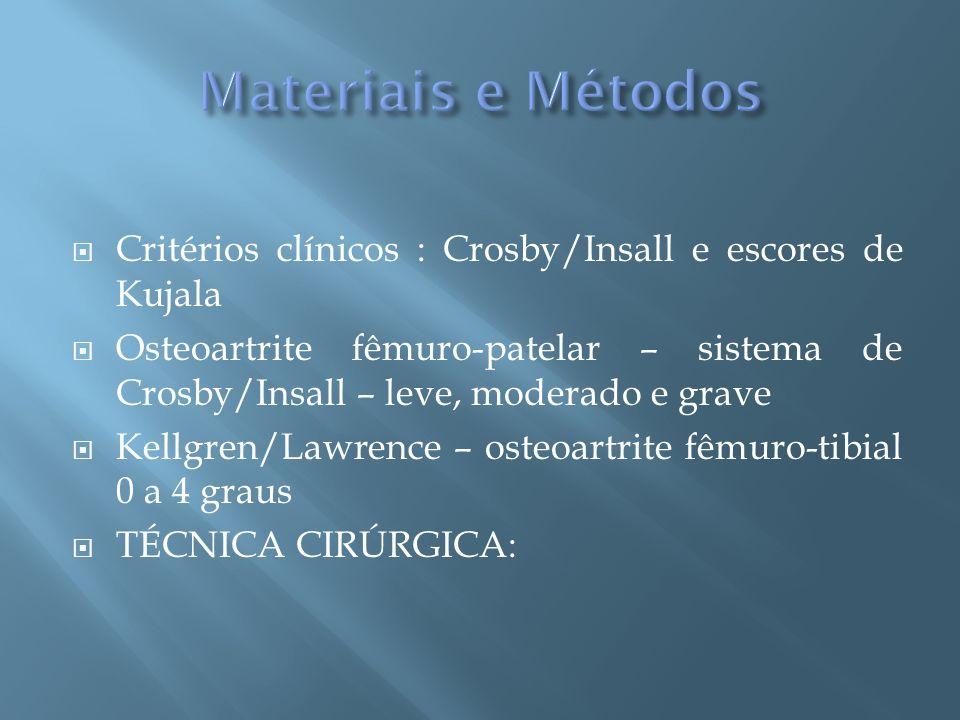 Critérios clínicos : Crosby/Insall e escores de Kujala Osteoartrite fêmuro-patelar – sistema de Crosby/Insall – leve, moderado e grave Kellgren/Lawren