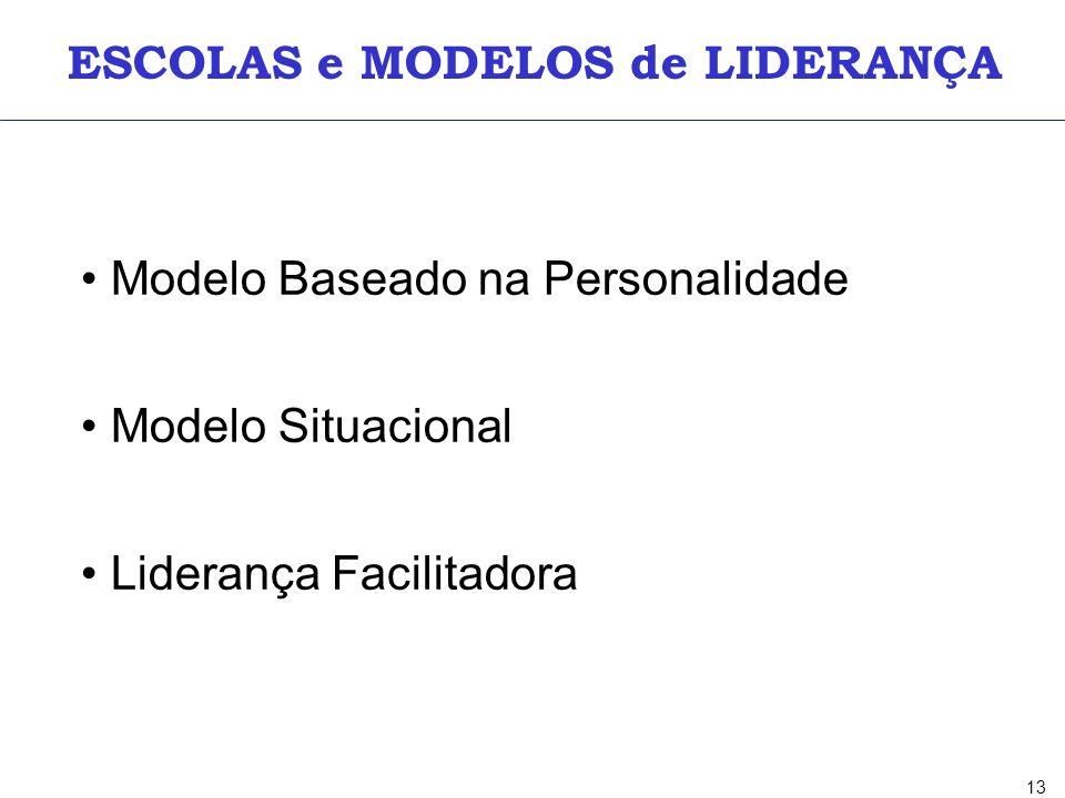 13 ESCOLAS e MODELOS de LIDERANÇA Modelo Baseado na Personalidade Modelo Situacional Liderança Facilitadora