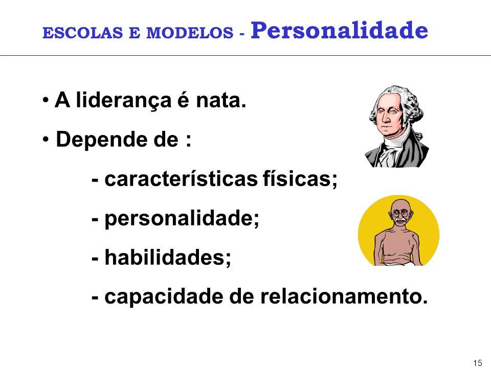 15 A liderança é nata. Depende de : - características físicas; - personalidade; - habilidades; - capacidade de relacionamento. ESCOLAS E MODELOS - Per