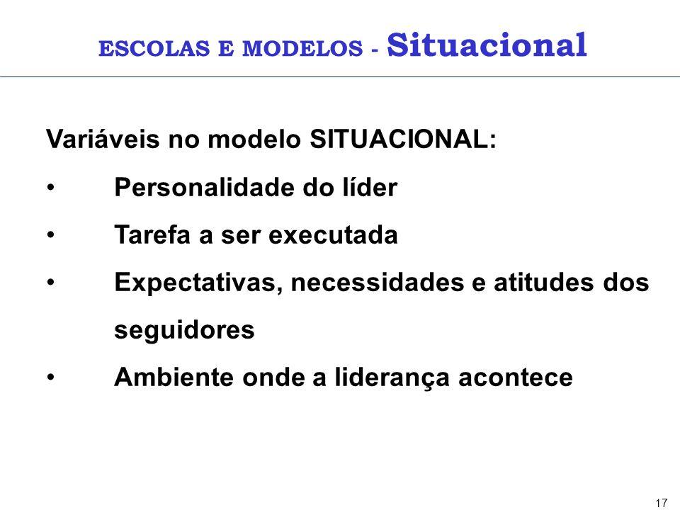 17 ESCOLAS E MODELOS - Situacional Variáveis no modelo SITUACIONAL: Personalidade do líder Tarefa a ser executada Expectativas, necessidades e atitude