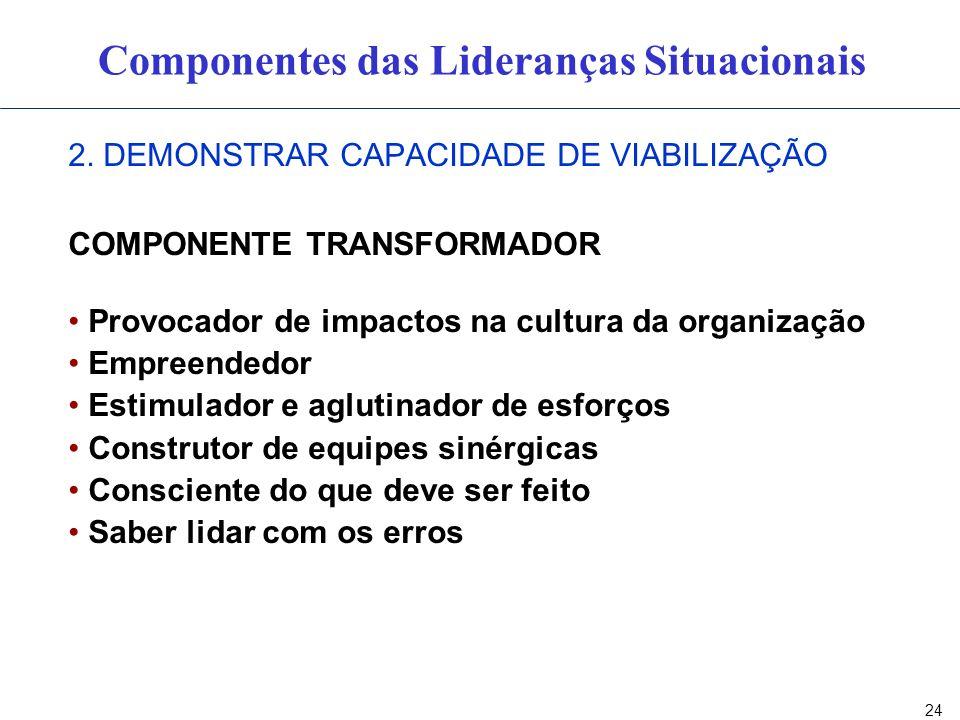 24 2. DEMONSTRAR CAPACIDADE DE VIABILIZAÇÃO COMPONENTE TRANSFORMADOR Provocador de impactos na cultura da organização Empreendedor Estimulador e aglut