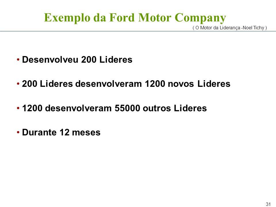 31 Exemplo da Ford Motor Company Desenvolveu 200 Lideres 200 Lideres desenvolveram 1200 novos Lideres 1200 desenvolveram 55000 outros Lideres Durante