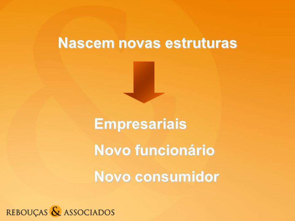 Nascem novas estruturas Empresariais Novo funcionário Novo consumidor
