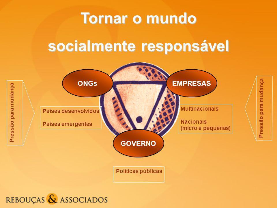 Tornar o mundo socialmente responsável Políticas públicas Pressão para mudança GOVERNO ONGsEMPRESAS Países desenvolvidos Países emergentes Multinacionais Nacionais (micro e pequenas)