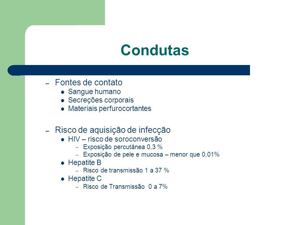 Condutas – Fontes de contato Sangue humano Secreções corporais Materiais perfurocortantes – Risco de aquisição de infecção HIV – risco de soroconversã