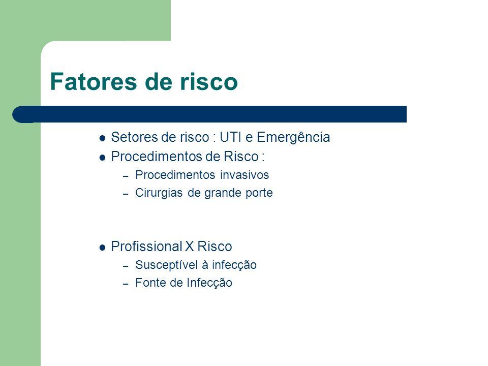 Fatores de risco Setores de risco : UTI e Emergência Procedimentos de Risco : – Procedimentos invasivos – Cirurgias de grande porte Profissional X Ris
