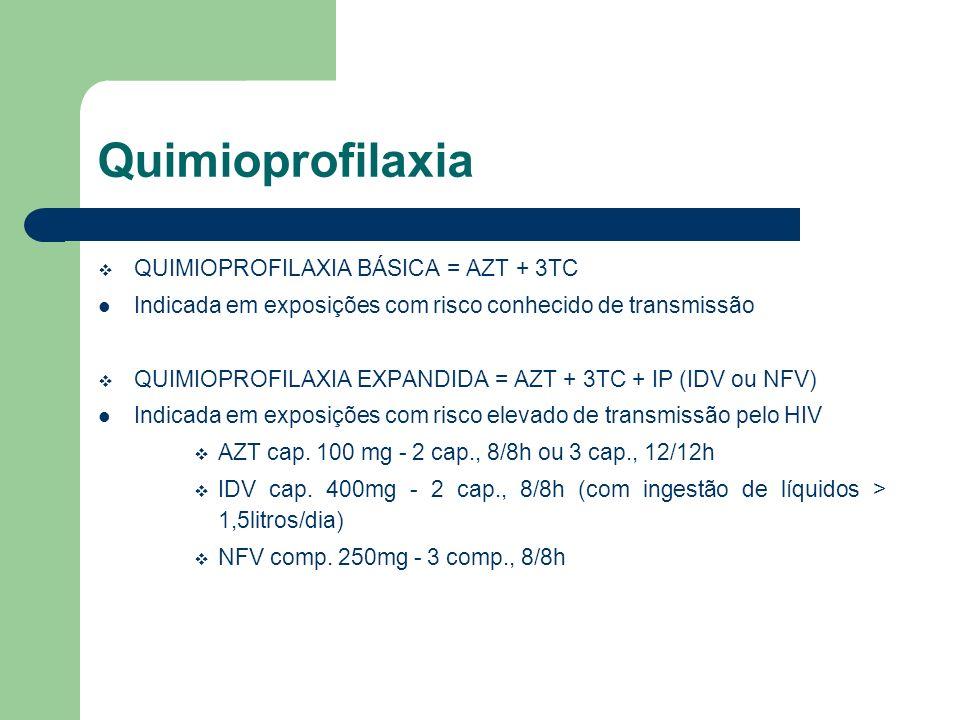 Quimioprofilaxia QUIMIOPROFILAXIA BÁSICA = AZT + 3TC Indicada em exposições com risco conhecido de transmissão QUIMIOPROFILAXIA EXPANDIDA = AZT + 3TC