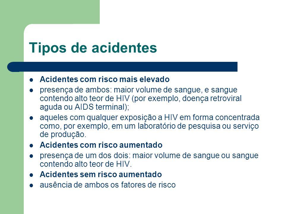 Tipos de acidentes Acidentes com risco mais elevado presença de ambos: maior volume de sangue, e sangue contendo alto teor de HIV (por exemplo, doença