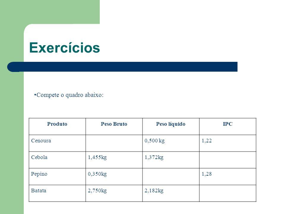Exercícios ProdutoPeso BrutoPeso líquidoIPC Cenoura0,500 kg1,22 Cebola1,455kg1,372kg Pepino0,350kg1,28 Batata2,750kg2,182kg Compete o quadro abaixo: