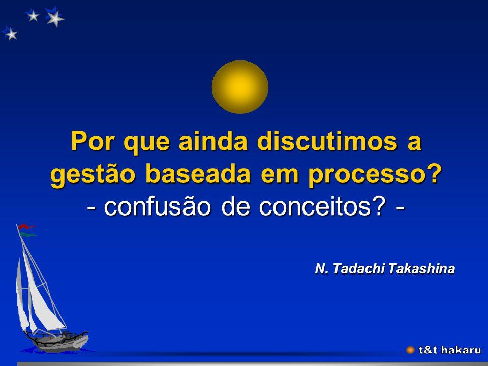 Gestão&Processo (Tadachi-03.2K) 12 Por que o modelo da gestão baseada em processos e produto? O conceito é realmente bastante simples! Simples! O conc