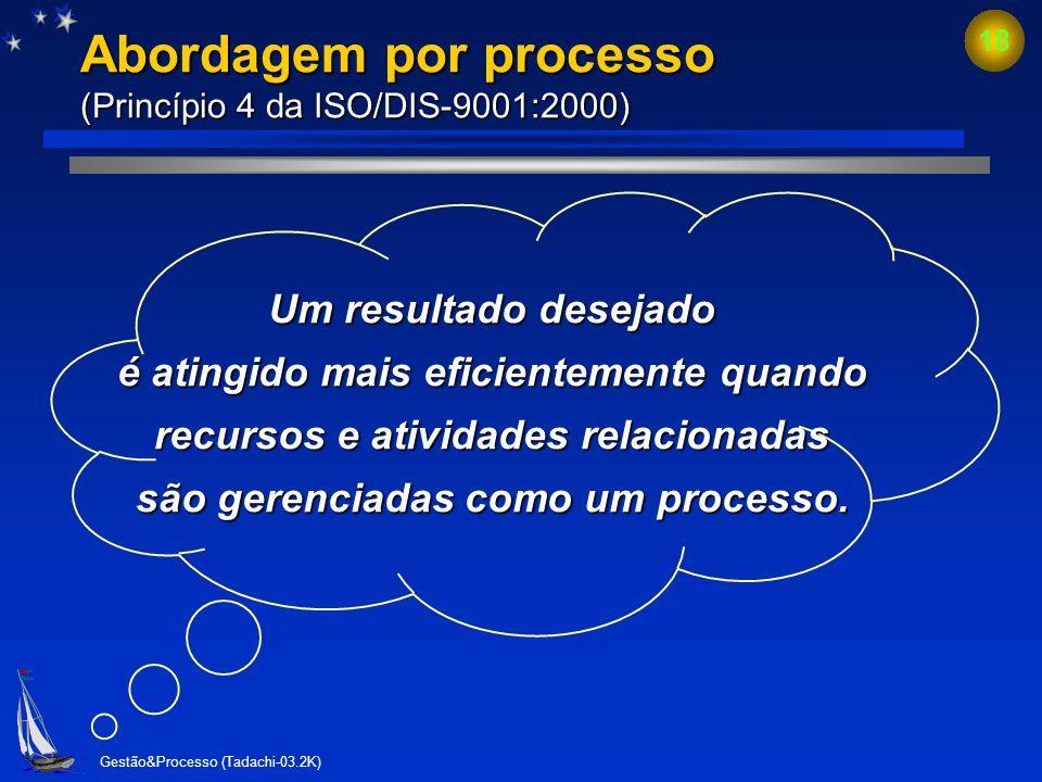 Gestão&Processo (Tadachi-03.2K) 17 Modelo do processo de gestão da qualidade ( ISO/DIS 9001-9004:2000) Responsabilidade Gerencial Gestão de recursos R