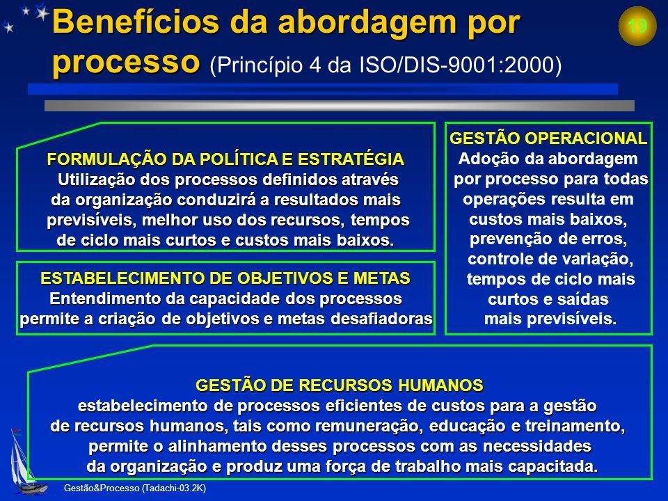 Gestão&Processo (Tadachi-03.2K) 18 Abordagem por processo (Princípio 4 da ISO/DIS-9001:2000) Um resultado desejado é atingido mais eficientemente quan