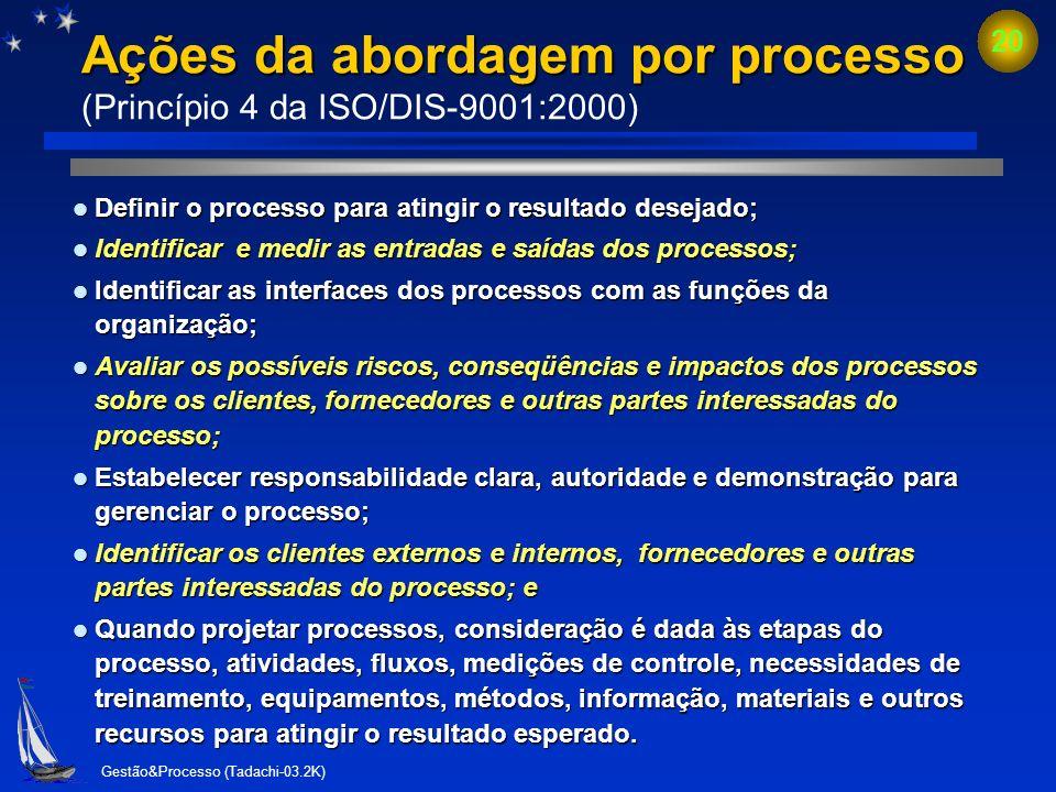 Gestão&Processo (Tadachi-03.2K) 19 Benefícios da abordagem por processo Benefícios da abordagem por processo (Princípio 4 da ISO/DIS-9001:2000) FORMUL