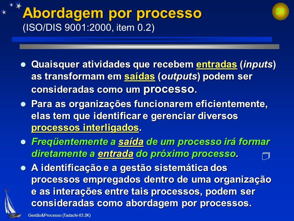 Gestão&Processo (Tadachi-03.2K) 20 Ações da abordagem por processo Ações da abordagem por processo (Princípio 4 da ISO/DIS-9001:2000) Definir o proces