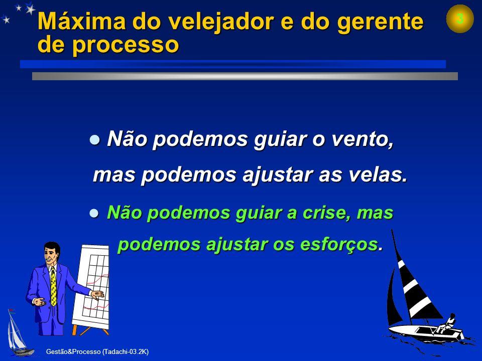 Gestão&Processo (Tadachi-03.2K) 2 Tópicos da palestra Conceitos Conceitos e definições sobre processos processos e produtos; Fundamentos Fundamentos d
