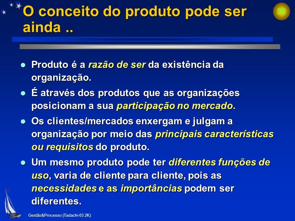 Gestão&Processo (Tadachi-03.2K) 29 Produto é... u... é uma composição de bens + serviços; u É resultado de atividades ou processos, segundo a ISO-9000