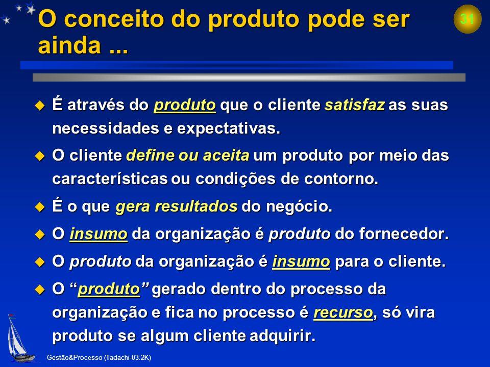 Gestão&Processo (Tadachi-03.2K) 30 O conceito do produto pode ser ainda.. l Produto é a razão de ser da existência da organização. l É através dos pro