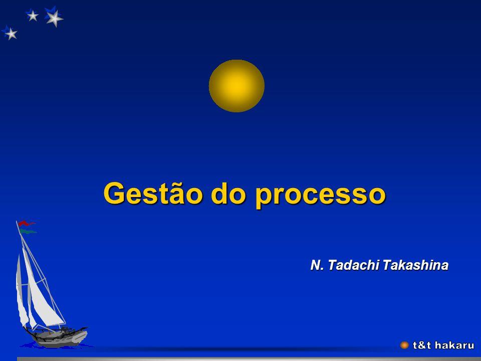 Gestão&Processo (Tadachi-03.2K) 31 O conceito do produto pode ser ainda... u É através do produto que o cliente satisfaz as suas necessidades e expect
