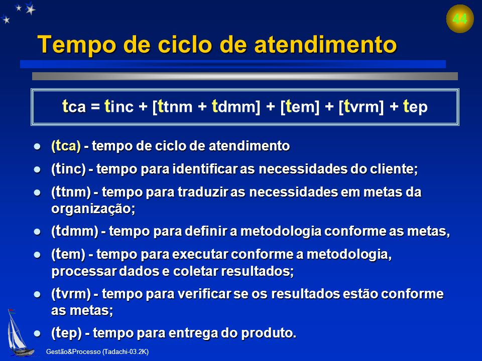 Gestão&Processo (Tadachi-03.2K) 43 Desdobramento e agrupamento Desdobramento de metas Agrupamento de resultados