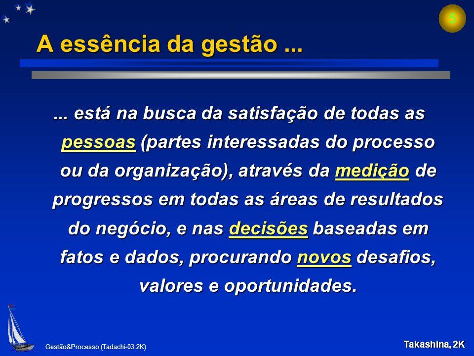 Gestão&Processo (Tadachi-03.2K) 4 Objetivos da palestra Compreender quais são os significados dos elementos de gestão de processos organizacionais; Co