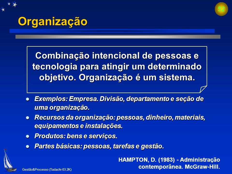 Gestão&Processo (Tadachi-03.2K) 51 Organização como sistema (interdependência das partes, internas e externas) Pessoas Tarefas Gestão Digestão Circula