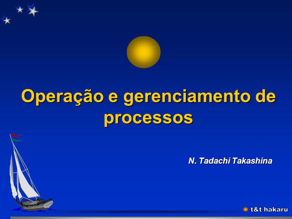 Gestão&Processo (Tadachi-03.2K) 53 Quais são as semelhanças, na Gestão Baseada em Processos, entre [processo] x [sistema], [organização], [função],...
