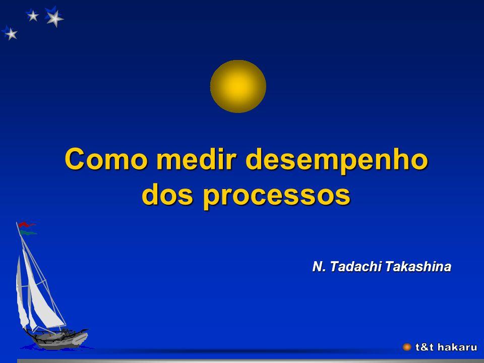 Gestão&Processo (Tadachi-03.2K) 60 Cadeia de processos (cadeia de valor ou cadeia de suprimento) Recursos & Atividades = pessoas, máquinas/equipamento