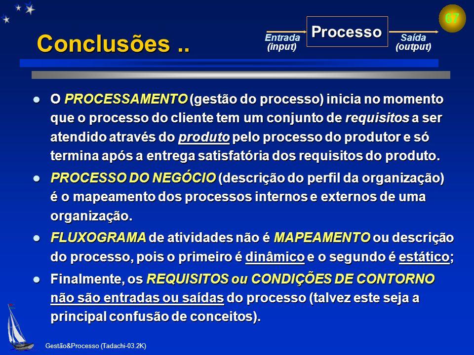 Gestão&Processo (Tadachi-03.2K) 66 Conclusões. Conforme a TEORIA DO SISTEMA, todo processo tem sua entrada, saída e processamento, interagindo com os