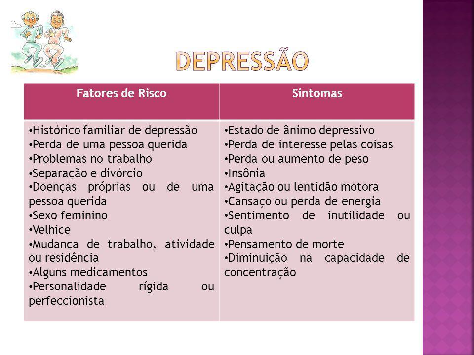 Fatores de RiscoSintomas Histórico familiar de depressão Perda de uma pessoa querida Problemas no trabalho Separação e divórcio Doenças próprias ou de