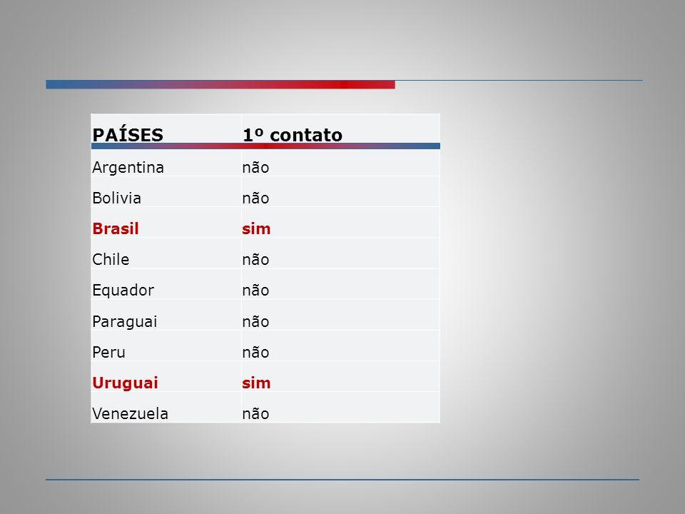 PAÍSES1º contato Argentinanão Bolivianão Brasilsim Chilenão Equadornão Paraguainão Perunão Uruguaisim Venezuelanão