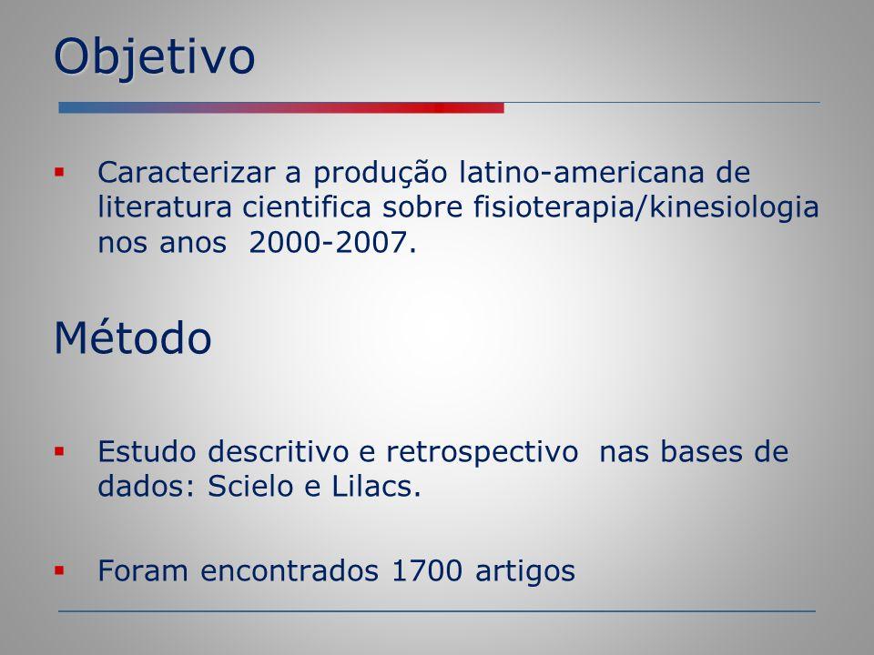 Objetivo Caracterizar a produção latino-americana de literatura cientifica sobre fisioterapia/kinesiologia nos anos 2000-2007. Método Estudo descritiv